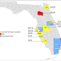 FL Growth Fund Program
